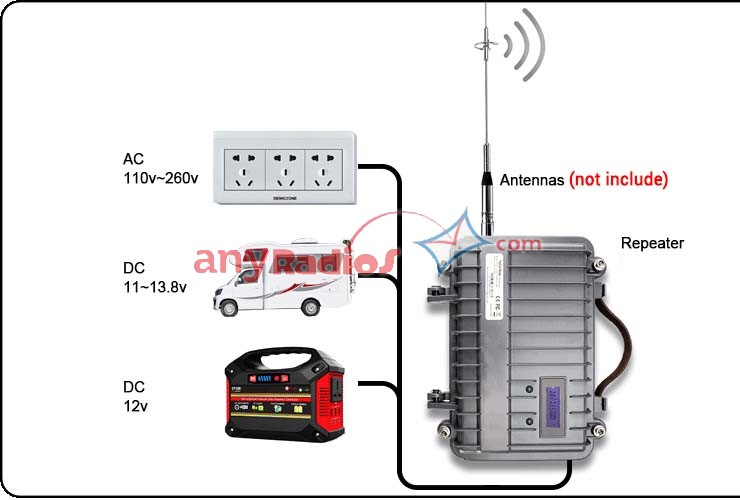 customized mobile repeater for walkie talkie long range communication