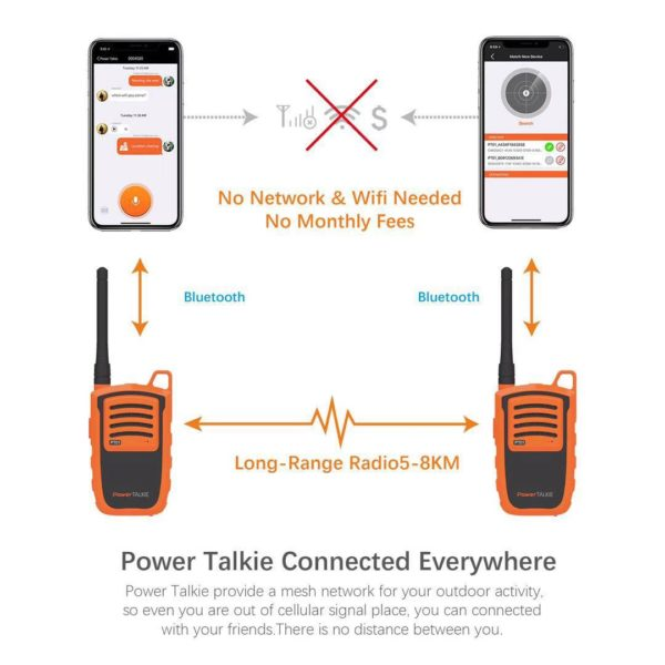 Power Talkie